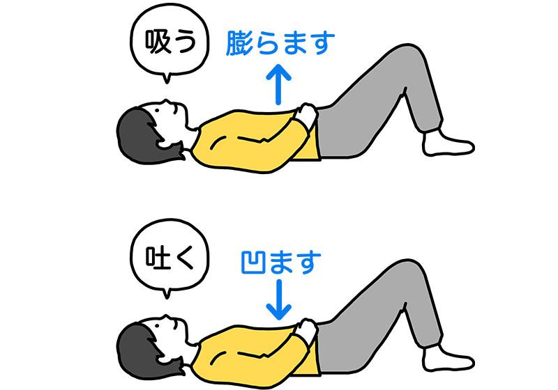 痛い が 横 なると 腰 に 座ると腰が痛い!そんな腰痛の原因と治療法まとめ|ヘルモア