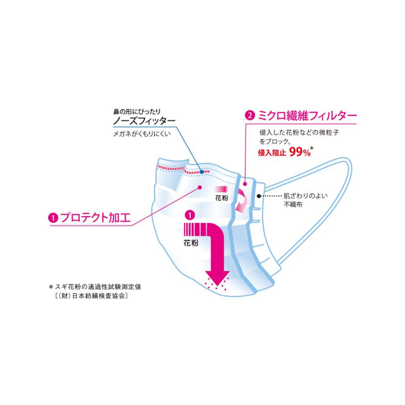 花粉ブロック_01