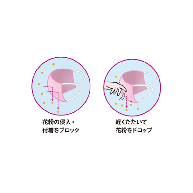 花粉ブロック_02